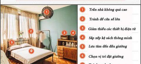 8 điều kiêng kỵ trong phong thủy nhà ở