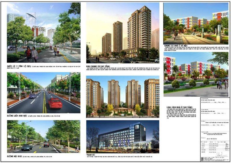 Loại hình xây dựng tại Khu đô thị Thuận Thành 3