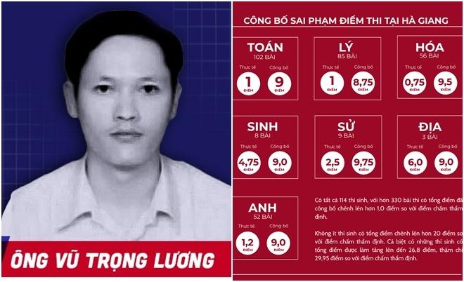 Ông Vũ Trọng Lương - Phó Phòng trưởng Phòng khảo thí và Quản lý chất lượng giáo dục ( Sở GD - ĐT Hà Giang )