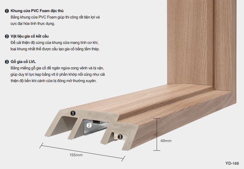 Cấu trúc khung cửa nhựa ABS Hàn Quốc